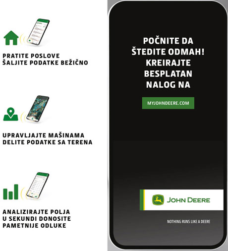 JOHN DEERE OPERATIONS CENTER – neprestana inovativna revolucija