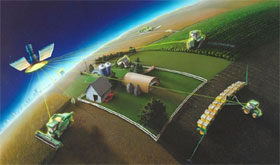 Uz pomoć satelita do precizne poljoprivrede